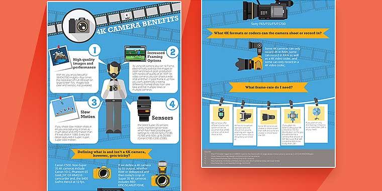 logo design service for 4K Camera Benefits